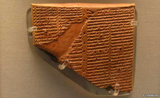 Mesopotamian tablet containing names in Akkadian